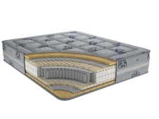 Торус Ф2 80x190,195,200