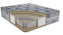 Кровати Орматек () Кровати Торис ()Подскажите, какого размера нужно заказать матрас