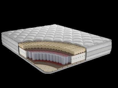 Матрасы с независимым пружинным блоком Авант М2