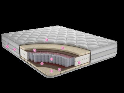 Матрасы с независимым пружинным блоком Триумф Плюс Ф3