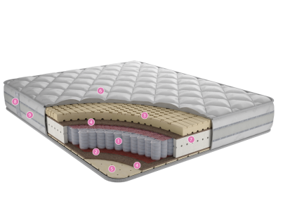 Матрасы с независимым пружинным блоком Авант М1